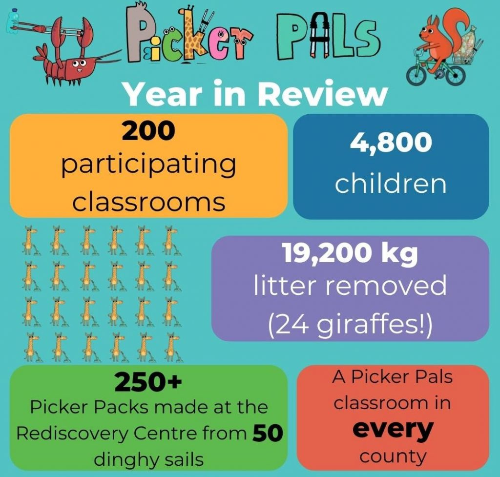 Picker Pals: Year in Review